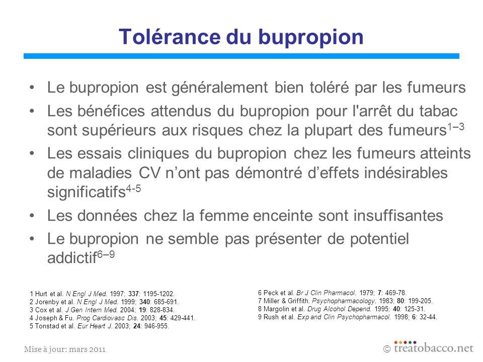 Mise à jour: mars 2011 Tolérance du bupropion Le bupropion est généralement bien toléré par les fumeurs Les bénéfices attendus du bupropion pour l'arr