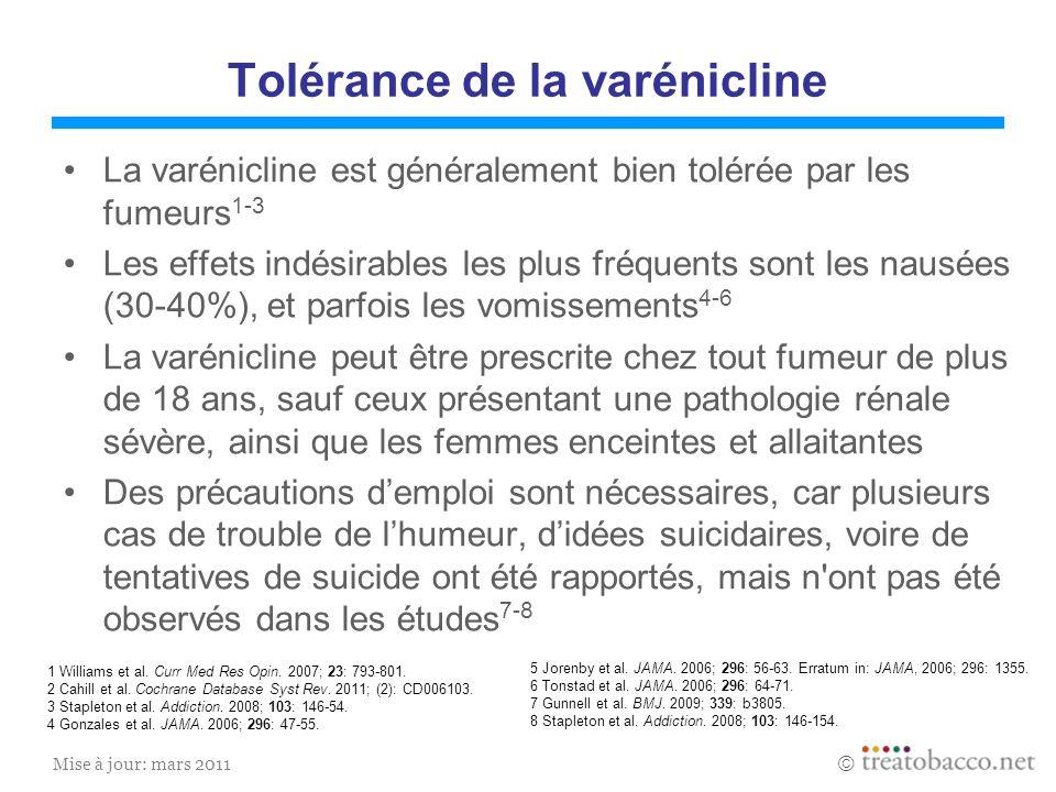 Mise à jour: mars 2011 Tolérance de la varénicline La varénicline est généralement bien tolérée par les fumeurs 1-3 Les effets indésirables les plus f