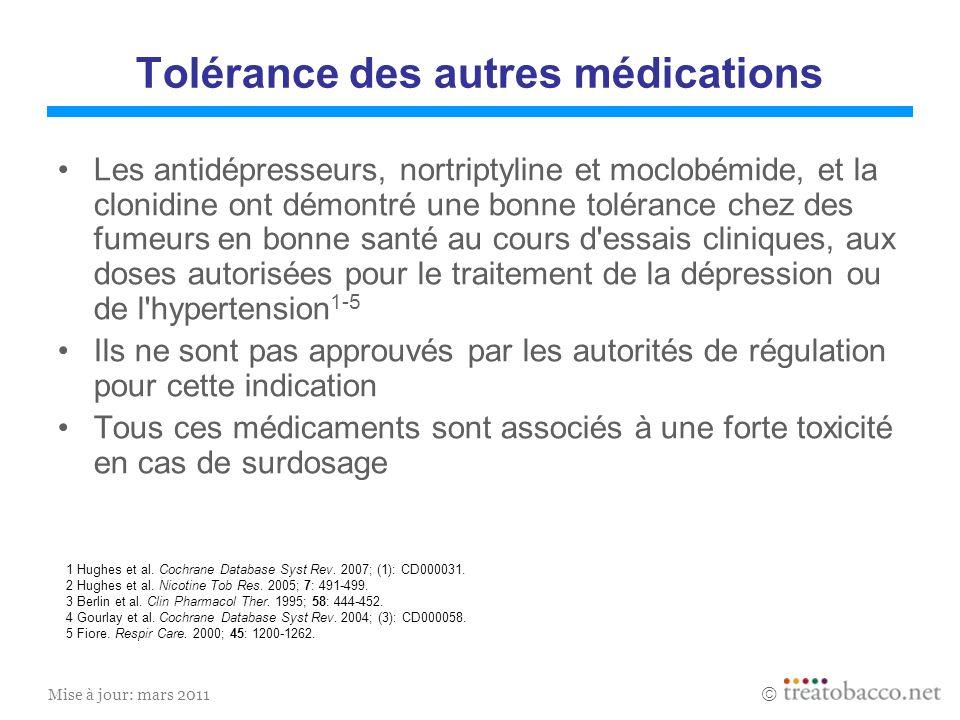 Mise à jour: mars 2011 Tolérance des autres médications Les antidépresseurs, nortriptyline et moclobémide, et la clonidine ont démontré une bonne tolé