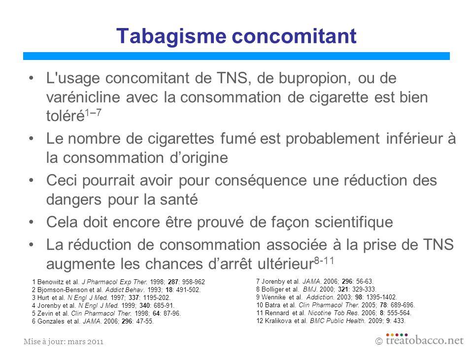 Mise à jour: mars 2011 Tabagisme concomitant L'usage concomitant de TNS, de bupropion, ou de varénicline avec la consommation de cigarette est bien to