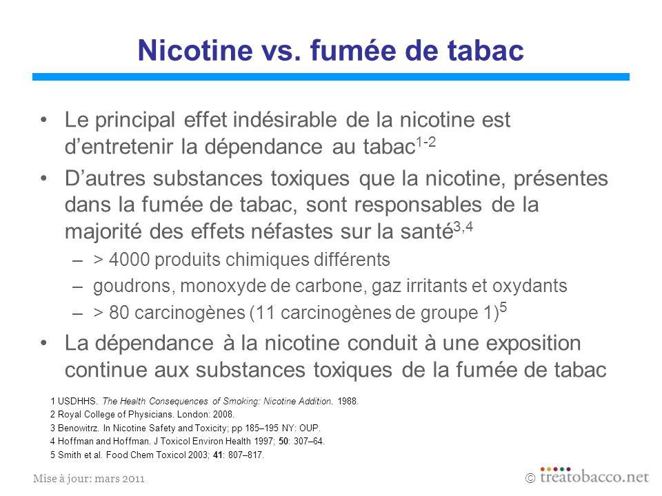 Mise à jour: mars 2011 Nicotine vs. fumée de tabac Le principal effet indésirable de la nicotine est dentretenir la dépendance au tabac 1-2 Dautres su
