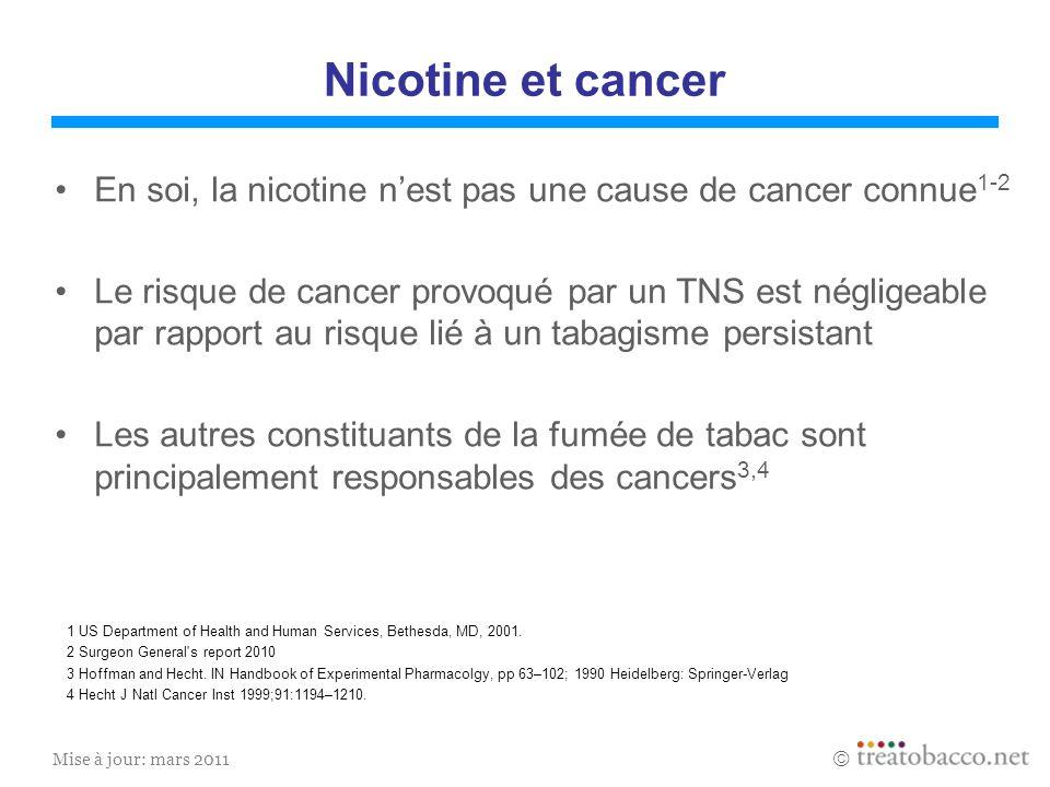 Mise à jour: mars 2011 Nicotine et cancer En soi, la nicotine nest pas une cause de cancer connue 1-2 Le risque de cancer provoqué par un TNS est négl