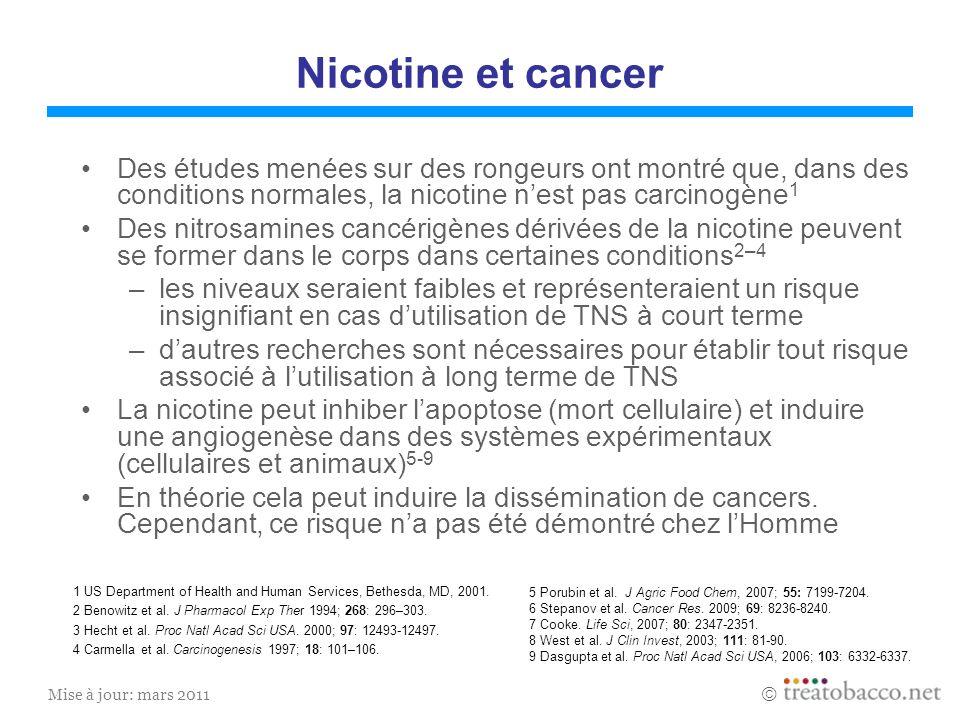 Mise à jour: mars 2011 Nicotine et cancer Des études menées sur des rongeurs ont montré que, dans des conditions normales, la nicotine nest pas carcin