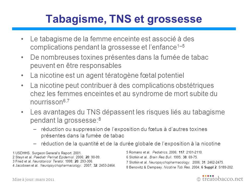 Mise à jour: mars 2011 Tabagisme, TNS et grossesse Le tabagisme de la femme enceinte est associé à des complications pendant la grossesse et lenfance