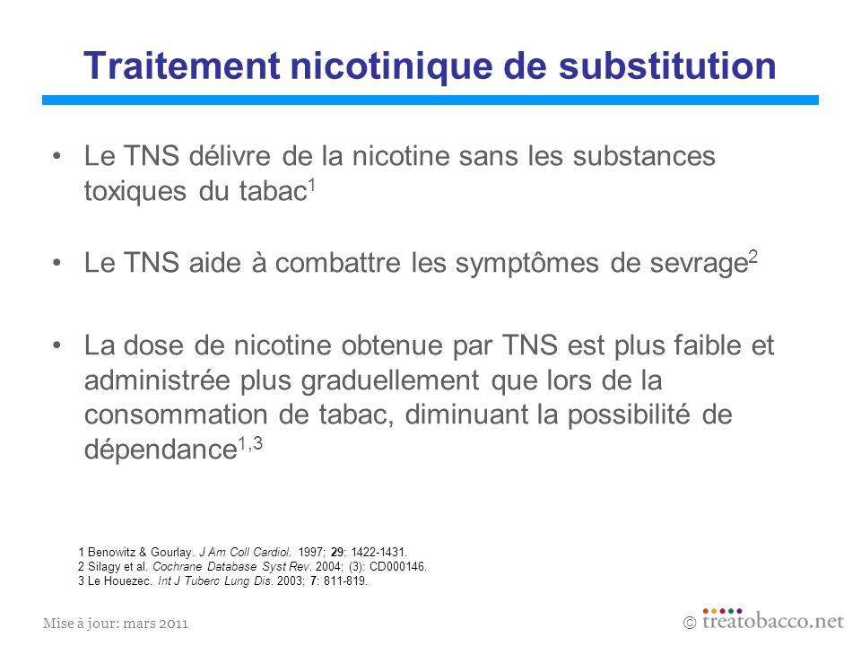 Mise à jour: mars 2011 Traitement nicotinique de substitution Le TNS délivre de la nicotine sans les substances toxiques du tabac 1 Le TNS aide à comb