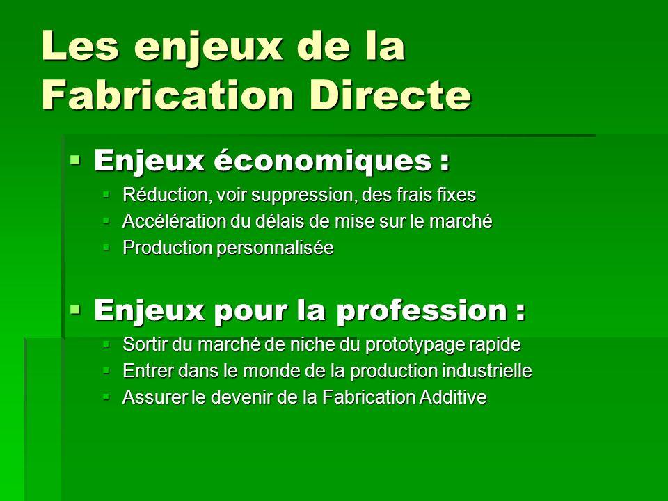 Les enjeux de la Fabrication Directe Enjeux économiques : Enjeux économiques : Réduction, voir suppression, des frais fixes Réduction, voir suppressio