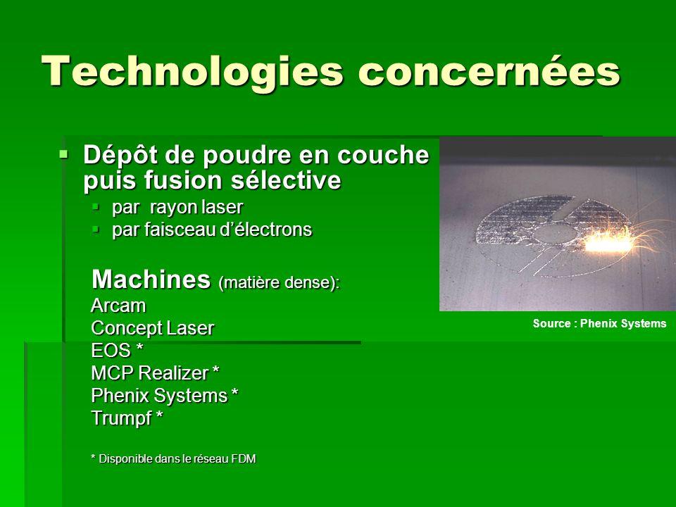 Technologies concernées Dépôt de poudre en couche puis fusion sélective Dépôt de poudre en couche puis fusion sélective par rayon laser par rayon lase