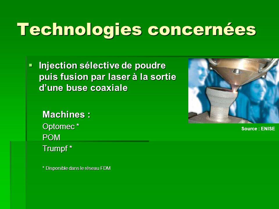 Technologies concernées Injection sélective de poudre puis fusion par laser à la sortie dune buse coaxiale Injection sélective de poudre puis fusion p