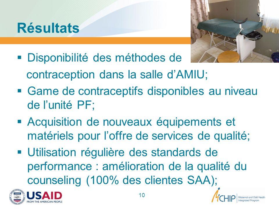 Résultats Disponibilité des méthodes de contraception dans la salle dAMIU; Game de contraceptifs disponibles au niveau de lunité PF; Acquisition de no