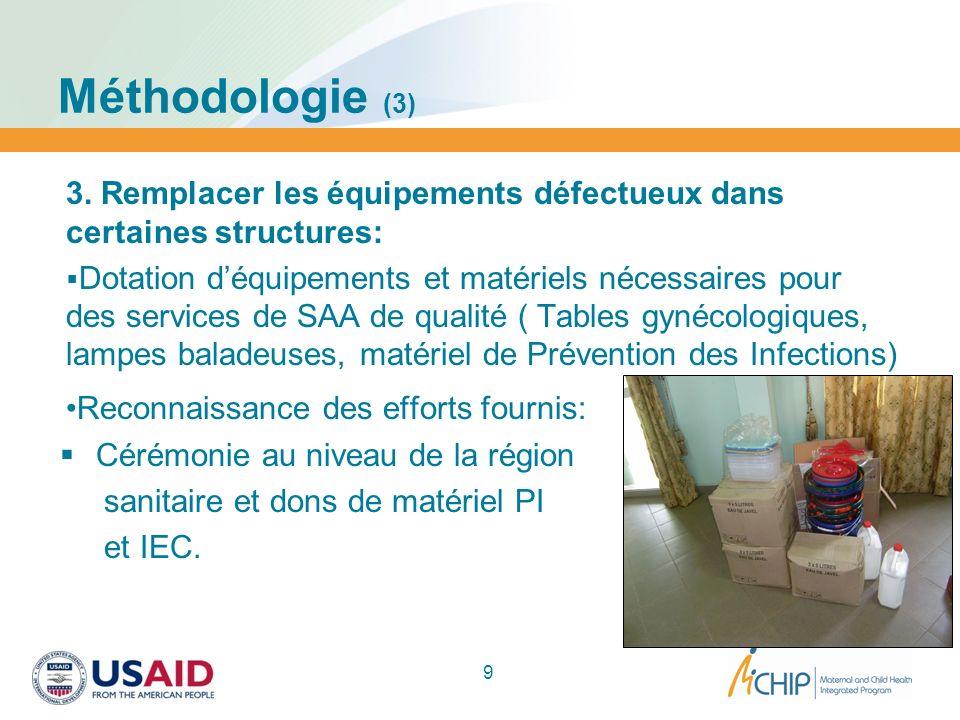 Méthodologie (3) 3. Remplacer les équipements défectueux dans certaines structures: Dotation déquipements et matériels nécessaires pour des services d