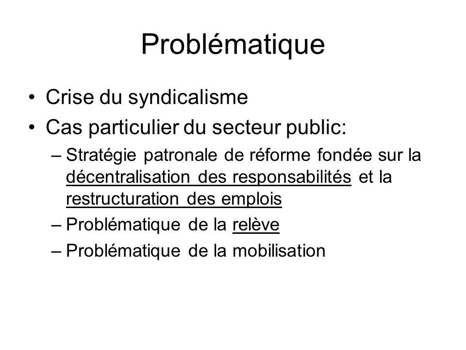 Problématique Crise du syndicalisme Cas particulier du secteur public: –Stratégie patronale de réforme fondée sur la décentralisation des responsabili