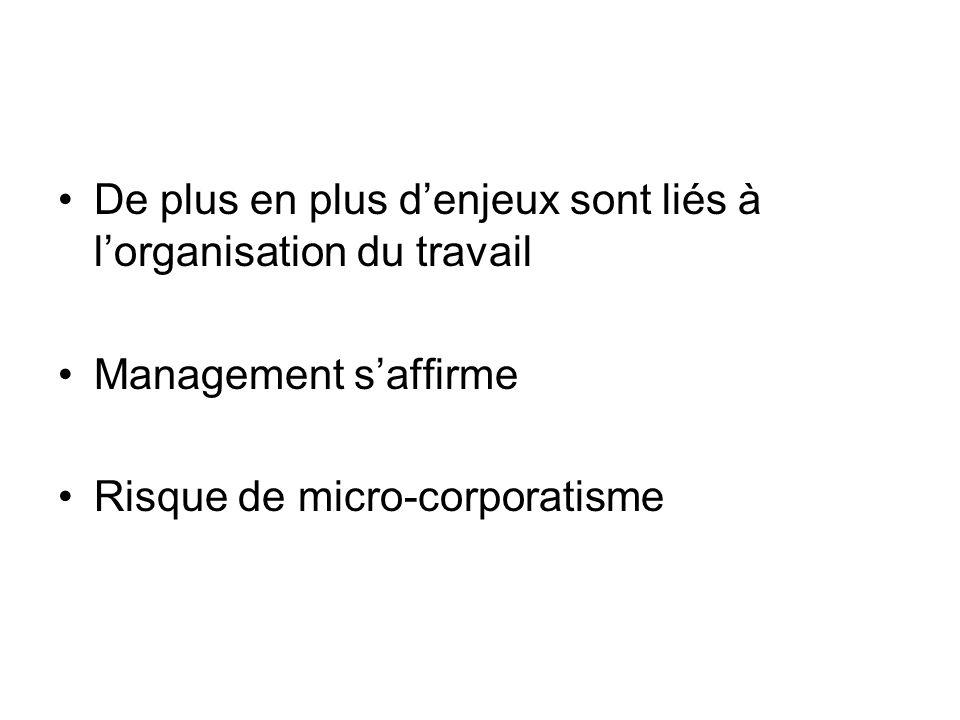 De plus en plus denjeux sont liés à lorganisation du travail Management saffirme Risque de micro-corporatisme