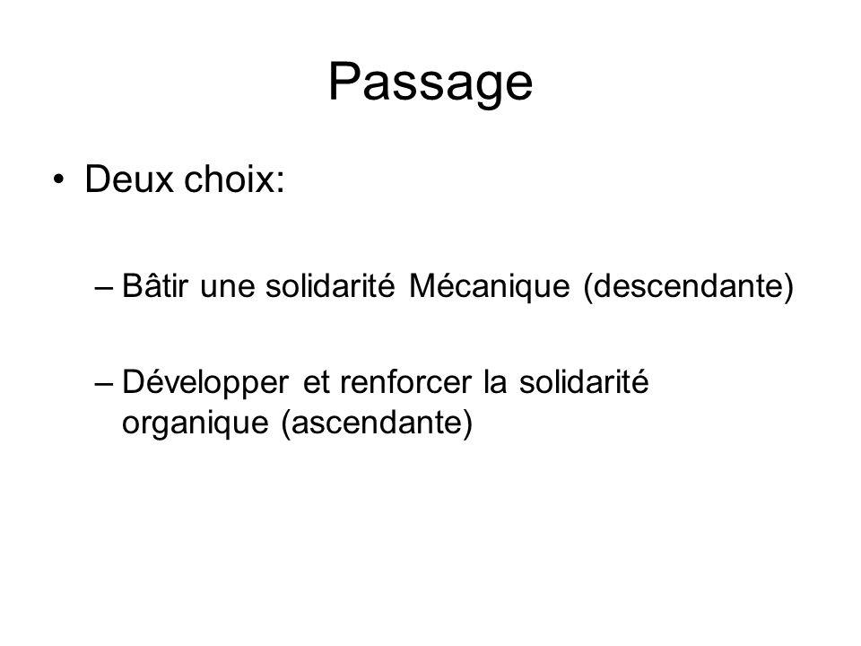 Passage Deux choix: –Bâtir une solidarité Mécanique (descendante) –Développer et renforcer la solidarité organique (ascendante)