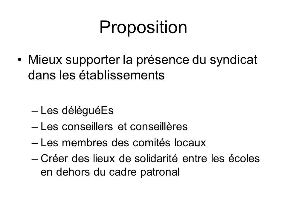 Proposition Mieux supporter la présence du syndicat dans les établissements –Les déléguéEs –Les conseillers et conseillères –Les membres des comités l