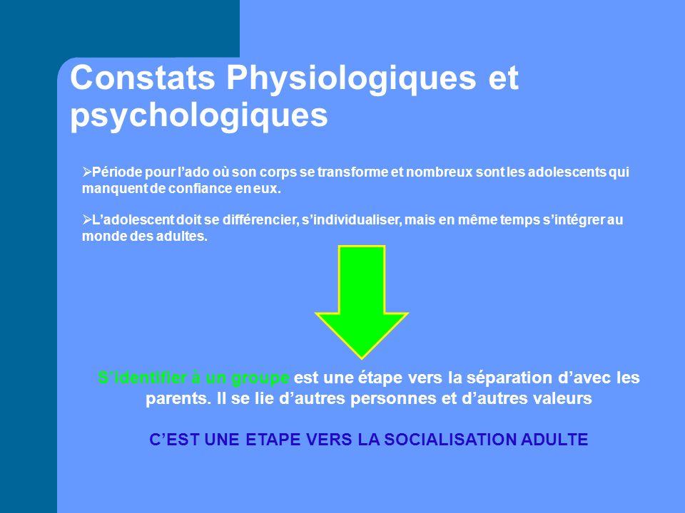 Constats Physiologiques et psychologiques Période pour lado où son corps se transforme et nombreux sont les adolescents qui manquent de confiance en eux.