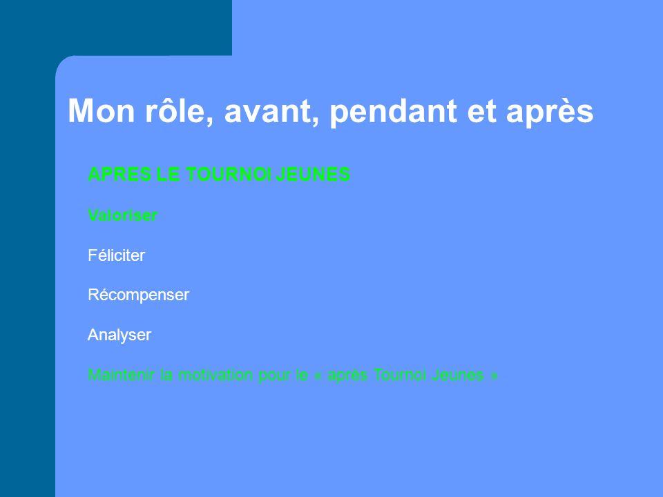 Mon rôle, avant, pendant et après APRES LE TOURNOI JEUNES Valoriser Féliciter Récompenser Analyser Maintenir la motivation pour le « après Tournoi Jeunes »