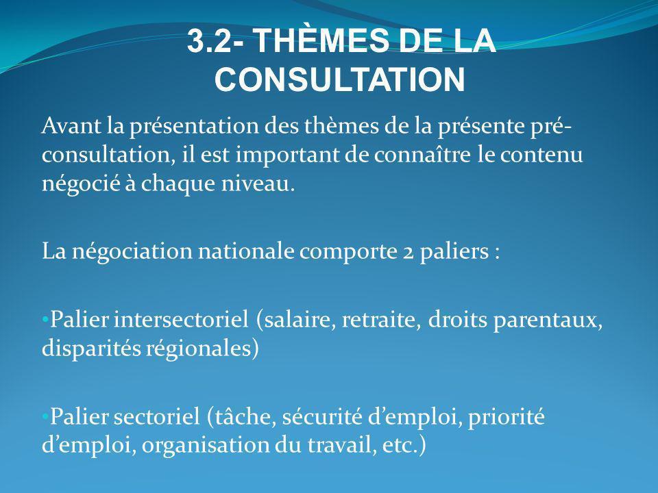 Avant la présentation des thèmes de la présente pré- consultation, il est important de connaître le contenu négocié à chaque niveau. La négociation na