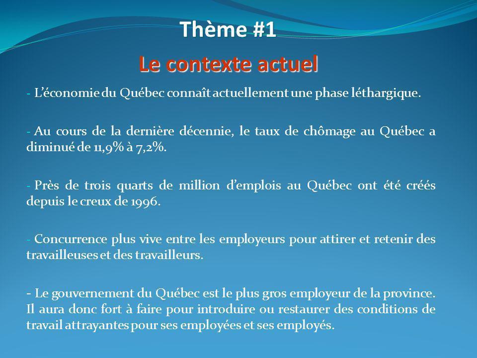 - Léconomie du Québec connaît actuellement une phase léthargique. - Au cours de la dernière décennie, le taux de chômage au Québec a diminué de 11,9%