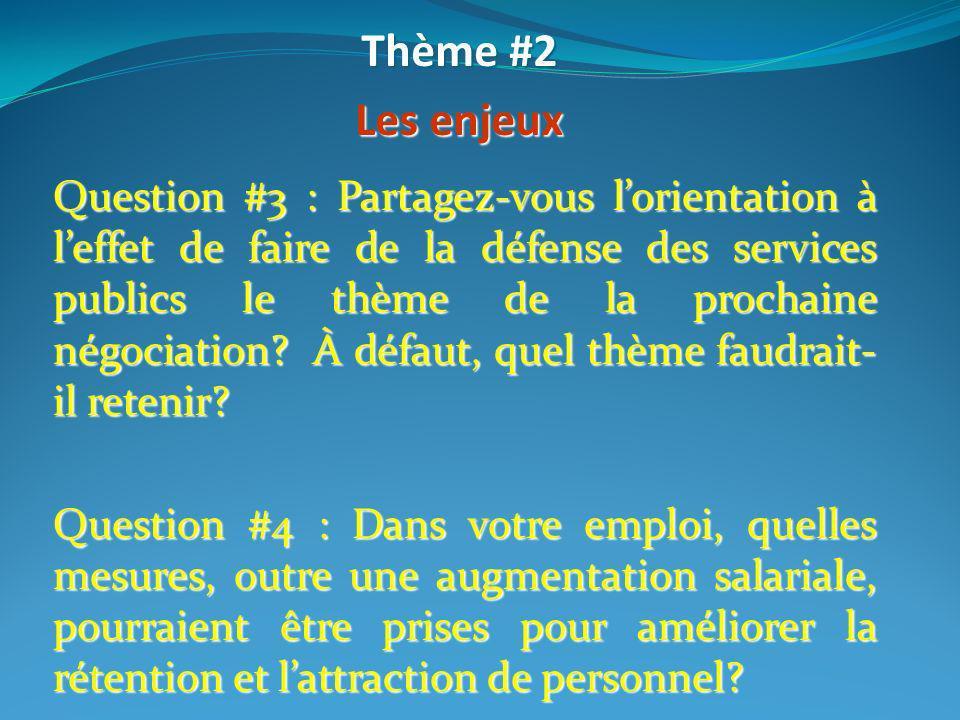 Question #3 : Partagez-vous lorientation à leffet de faire de la défense des services publics le thème de la prochaine négociation? À défaut, quel thè
