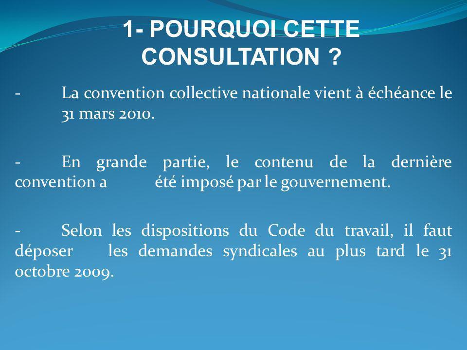 - La convention collective nationale vient à échéance le 31 mars 2010. - En grande partie, le contenu de la dernière convention a été imposé par le go