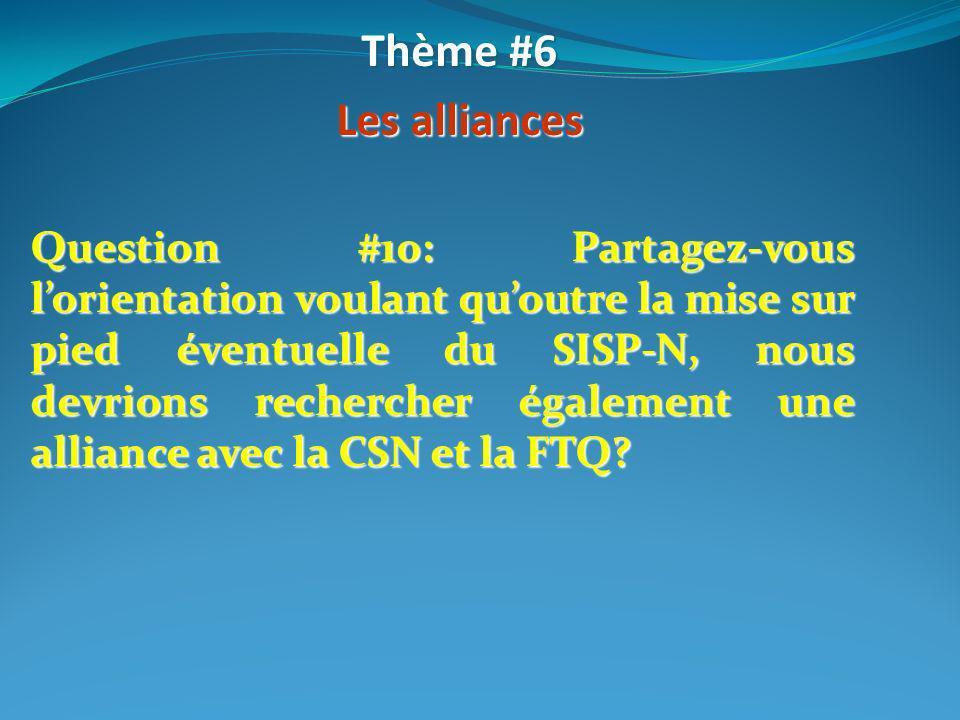 Question #10: Partagez-vous lorientation voulant quoutre la mise sur pied éventuelle du SISP-N, nous devrions rechercher également une alliance avec l