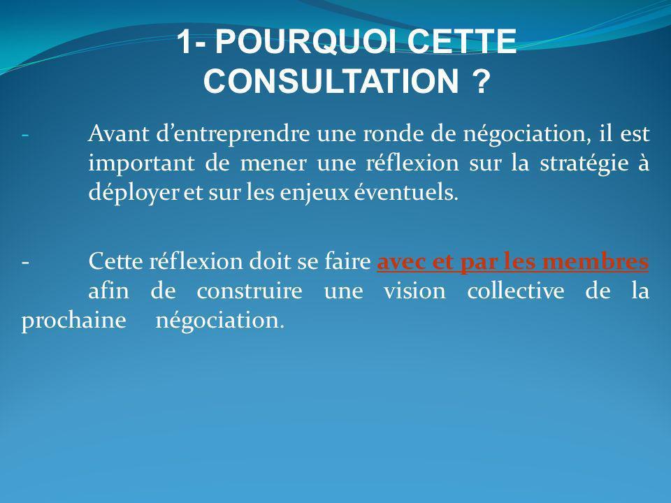 - Avant dentreprendre une ronde de négociation, il est important de mener une réflexion sur la stratégie à déployer et sur les enjeux éventuels. - Cet
