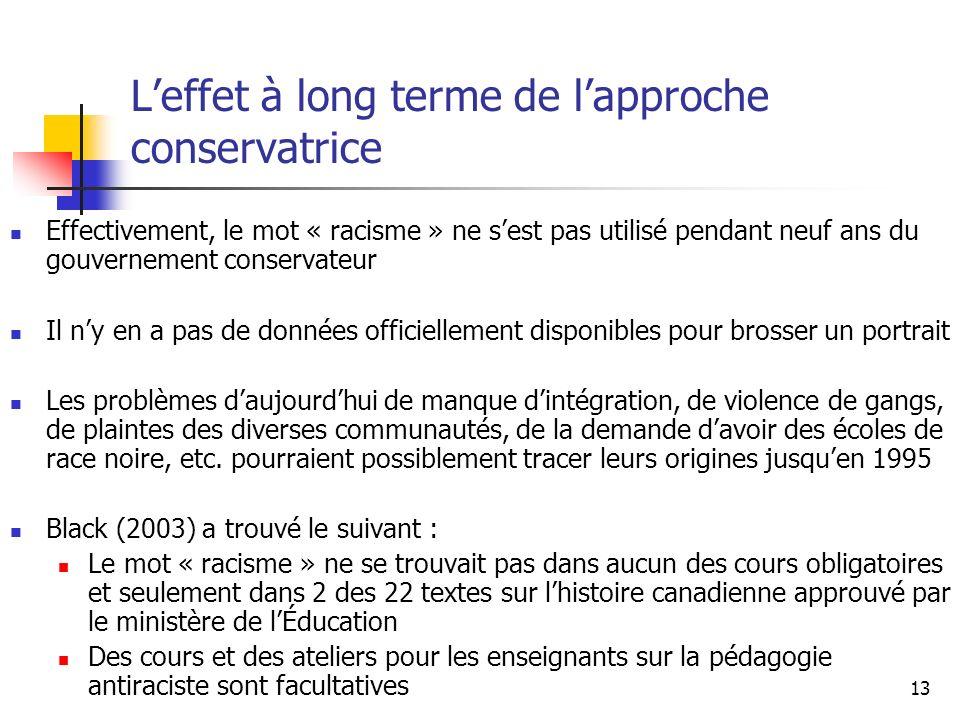 13 Leffet à long terme de lapproche conservatrice Effectivement, le mot « racisme » ne sest pas utilisé pendant neuf ans du gouvernement conservateur