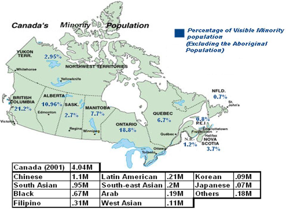 6 Origine ethnique (2001)(en millions) (quelques groupes) Origine ethniqueRéponses totales Réponses simplesRéponses multiples Population totale29.618.311.3 Canadienne11.76.74.9 Anglaise6.01.54.5 Française4.71.03.6 Ecossaise4.2.613.5 Irlandaise3.8.503.3 Allemande2.7.712.0 Italienne1.3.72.54 Chinoise1.1.94.16 Ukrainienne1.1.33.74 Autochtone1.0.46.55 Hollandaise.92.31.61 Polonaise.82.26.56 Indienne (Inde).71.59.13 Norvégienne.36.05.31 Portugaise.36.25.10 Juive.35.19.16 Russe.34.07.27 Philippin.33.27.06 Métis.30.07.24 Hongrois.27.09.17 Américaine.25.03.22 Grecque.21.14.07 Espagnole.21.06.15 Jamaïcaine.21.14.07