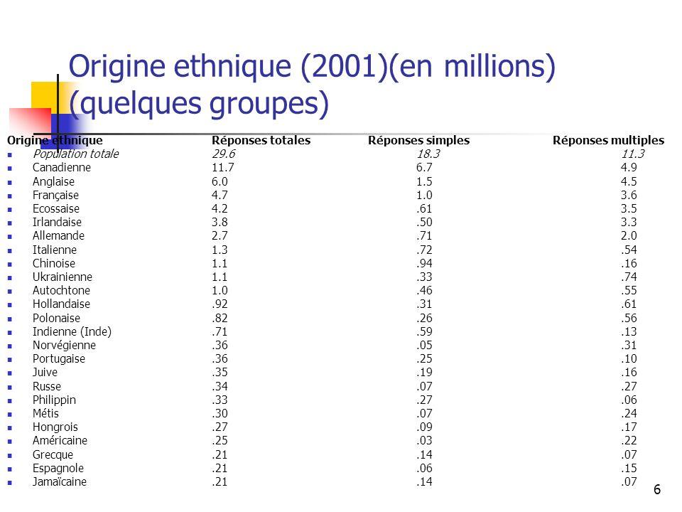 6 Origine ethnique (2001)(en millions) (quelques groupes) Origine ethniqueRéponses totales Réponses simplesRéponses multiples Population totale29.618.