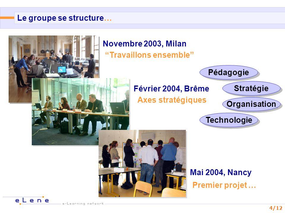 4/12 Le groupe se structure… Novembre 2003, Milan Travaillons ensemble Février 2004, Brême Axes stratégiques Mai 2004, Nancy Premier projet … Pédagogi