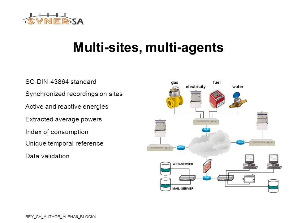Multi-sites, multi-agents SO-DIN 43864 standard Synchronized recordings on sites Active and reactive energies Extracted average powers Index of consum