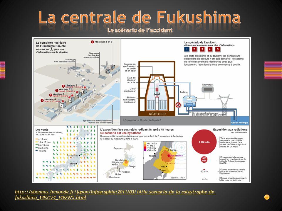 http://abonnes.lemonde.fr/japon/infographie/2011/03/14/le-scenario-de-la-catastrophe-de- fukushima_1493124_1492975.html