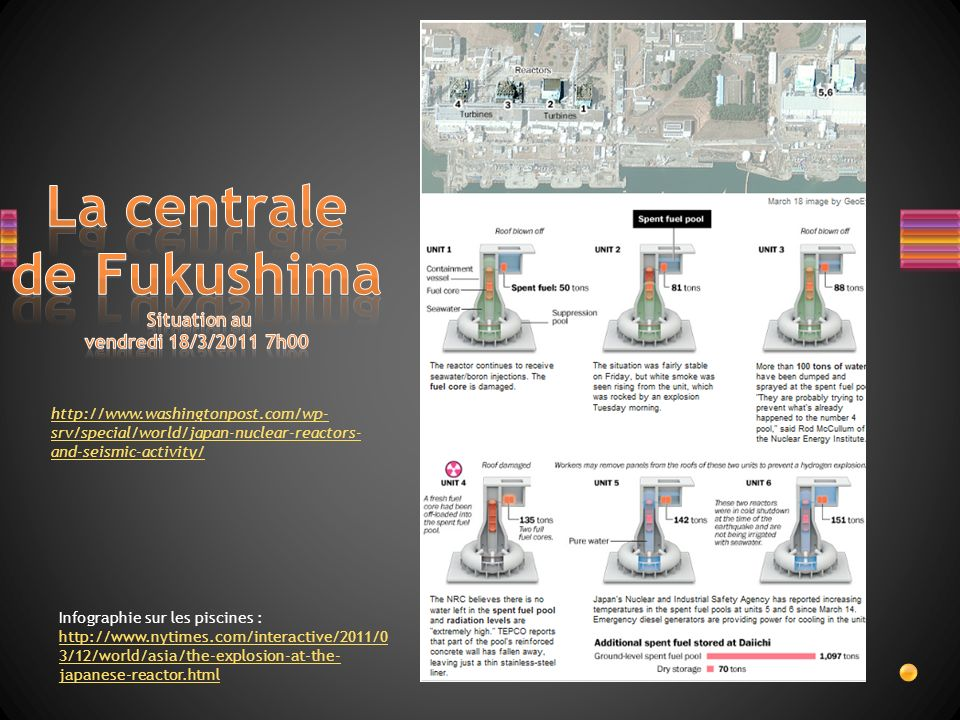 http://www.washingtonpost.com/wp- srv/special/world/japan-nuclear-reactors- and-seismic-activity/ Infographie sur les piscines : http://www.nytimes.co
