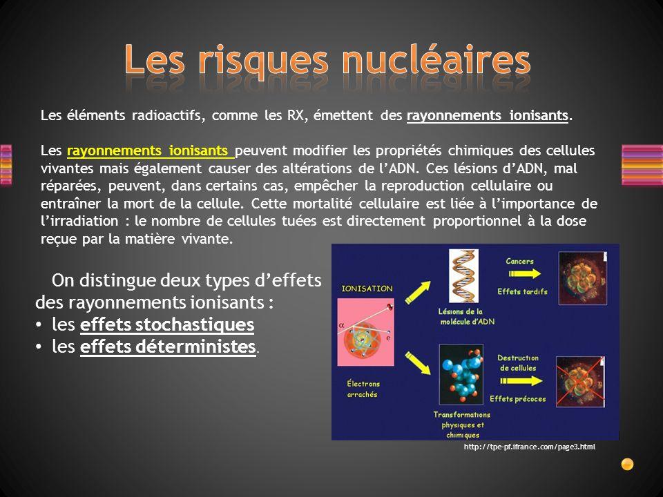 Les éléments radioactifs, comme les RX, émettent des rayonnements ionisants. Les rayonnements ionisants peuvent modifier les propriétés chimiques des