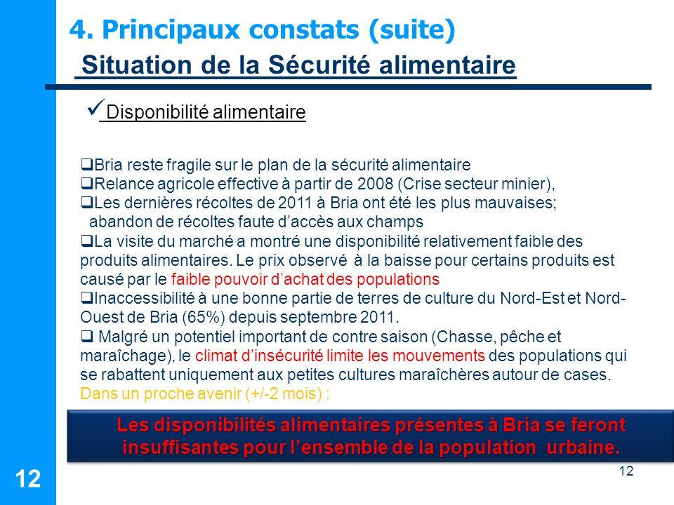 12 4. Principaux constats (suite) Situation de la Sécurité alimentaire Bria reste fragile sur le plan de la sécurité alimentaire Relance agricole effe