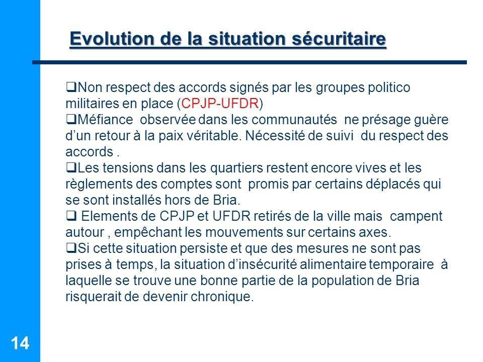 14 Non respect des accords signés par les groupes politico militaires en place (CPJP-UFDR) Méfiance observée dans les communautés ne présage guère dun