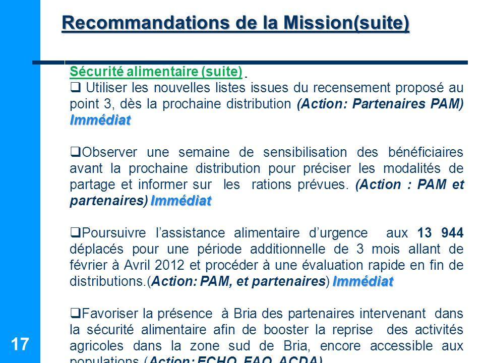 17 Sécurité alimentaire (suite) Immédiat Utiliser les nouvelles listes issues du recensement proposé au point 3, dès la prochaine distribution (Action