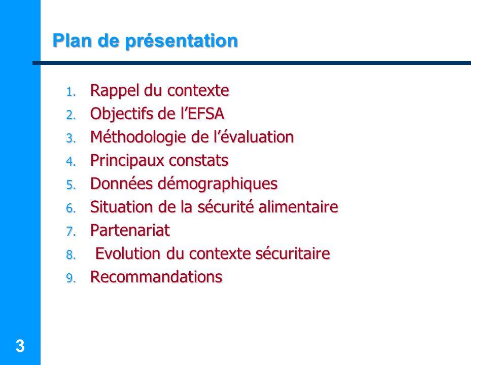 3 Plan de présentation 1. Rappel du contexte 2. Objectifs de lEFSA 3. Méthodologie de lévaluation 4. Principaux constats 5. Données démographiques 6.