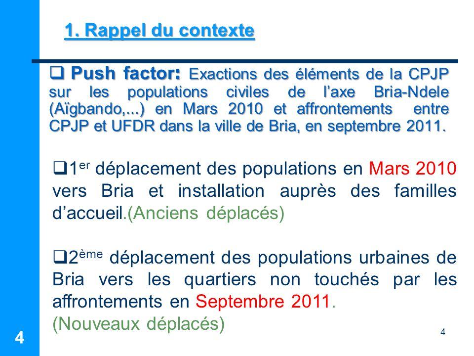 4 4 Push factor : Exactions des éléments de la CPJP sur les populations civiles de laxe Bria-Ndele (Aïgbando,...) en Mars 2010 et affrontements entre