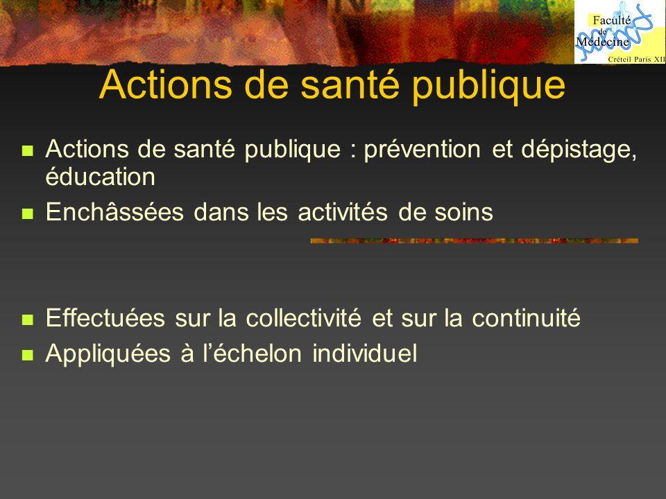 Actions de santé publique Actions de santé publique : prévention et dépistage, éducation Enchâssées dans les activités de soins Effectuées sur la coll