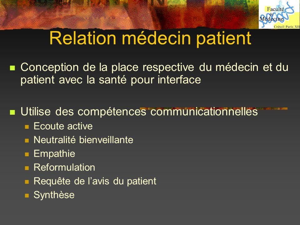 Relation médecin patient Conception de la place respective du médecin et du patient avec la santé pour interface Utilise des compétences communication