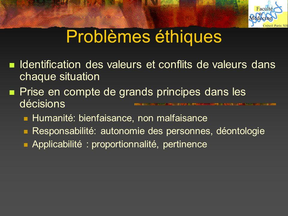 Problèmes éthiques Identification des valeurs et conflits de valeurs dans chaque situation Prise en compte de grands principes dans les décisions Huma