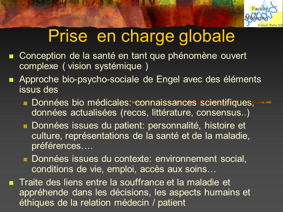 Prise en charge globale Conception de la santé en tant que phénomène ouvert complexe ( vision systémique ) Approche bio-psycho-sociale de Engel avec d