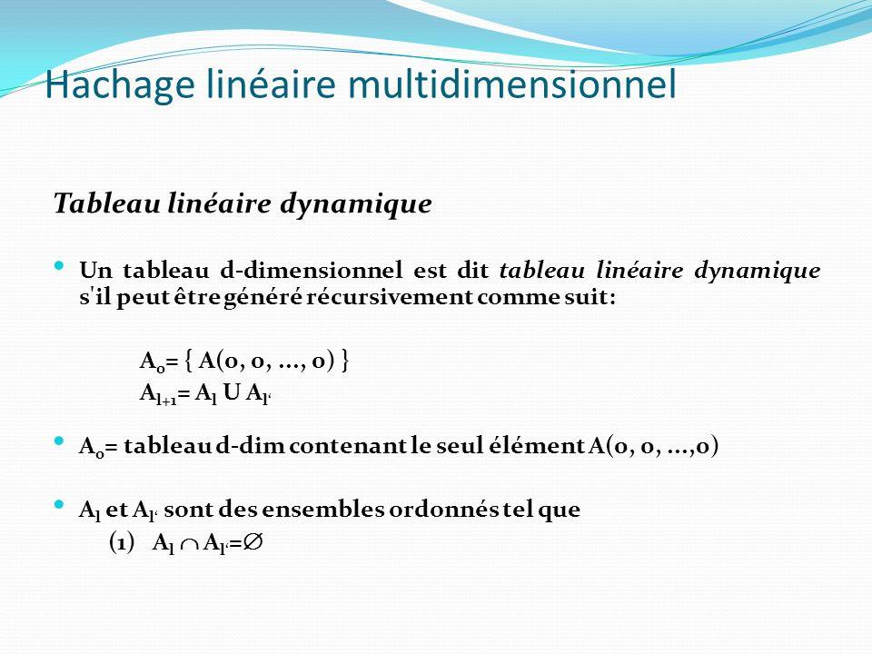 Hachage linéaire multidimensionnel Tableau linéaire dynamique Un tableau d-dimensionnel est dit tableau linéaire dynamique s'il peut être généré récur