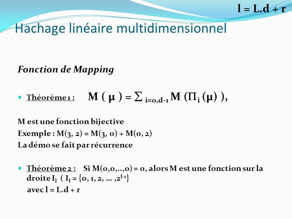 Hachage linéaire multidimensionnel Fonction de Mapping Théorème 1 : M ( µ ) = i=0,d-1 M ( i (µ) ), M est une fonction bijective Exemple : M(3, 2) = M(