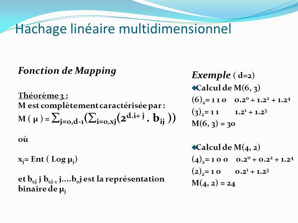 Exemple ( d=2) Calcul de M(6, 3) (6) 2 = 1 1 0 0.2 0 + 1.2 2 + 1.2 4 (3) 2 = 1 1 1.2 1 + 1.2 3 M(6, 3) = 30 Calcul de M(4, 2) (4) 2 = 1 0 0 0.2 0 + 0.