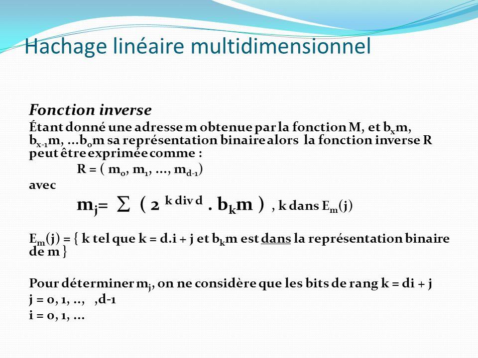 Hachage linéaire multidimensionnel Fonction inverse Étant donné une adresse m obtenue par la fonction M, et b x m, b x-1 m,...b 0 m sa représentation