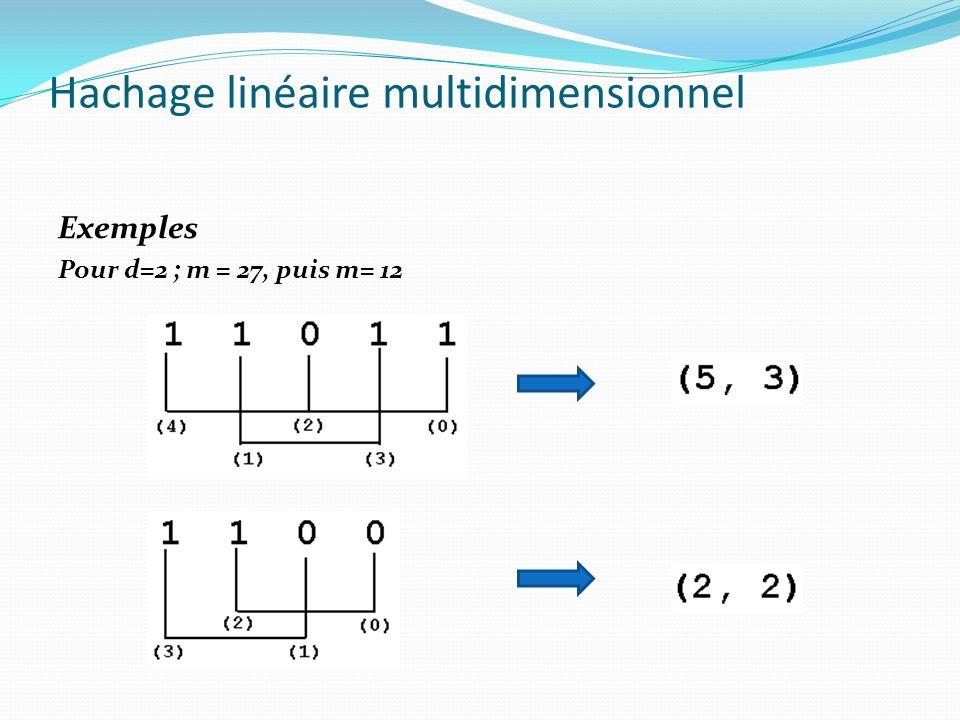 Hachage linéaire multidimensionnel Exemples Pour d=2 ; m = 27, puis m= 12