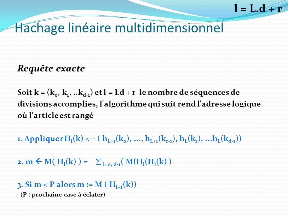 Hachage linéaire multidimensionnel Requête exacte Soit k = (k 0, k 1,..k d-1 ) et l = Ld + r le nombre de séquences de divisions accomplies, l'algorit