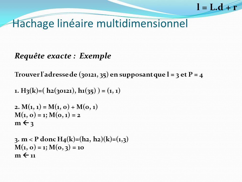 Hachage linéaire multidimensionnel Requête exacte : Exemple Trouver l'adresse de (30121, 35) en supposant que l = 3 et P = 4 1. H3(k)=( h2(30121), h1(